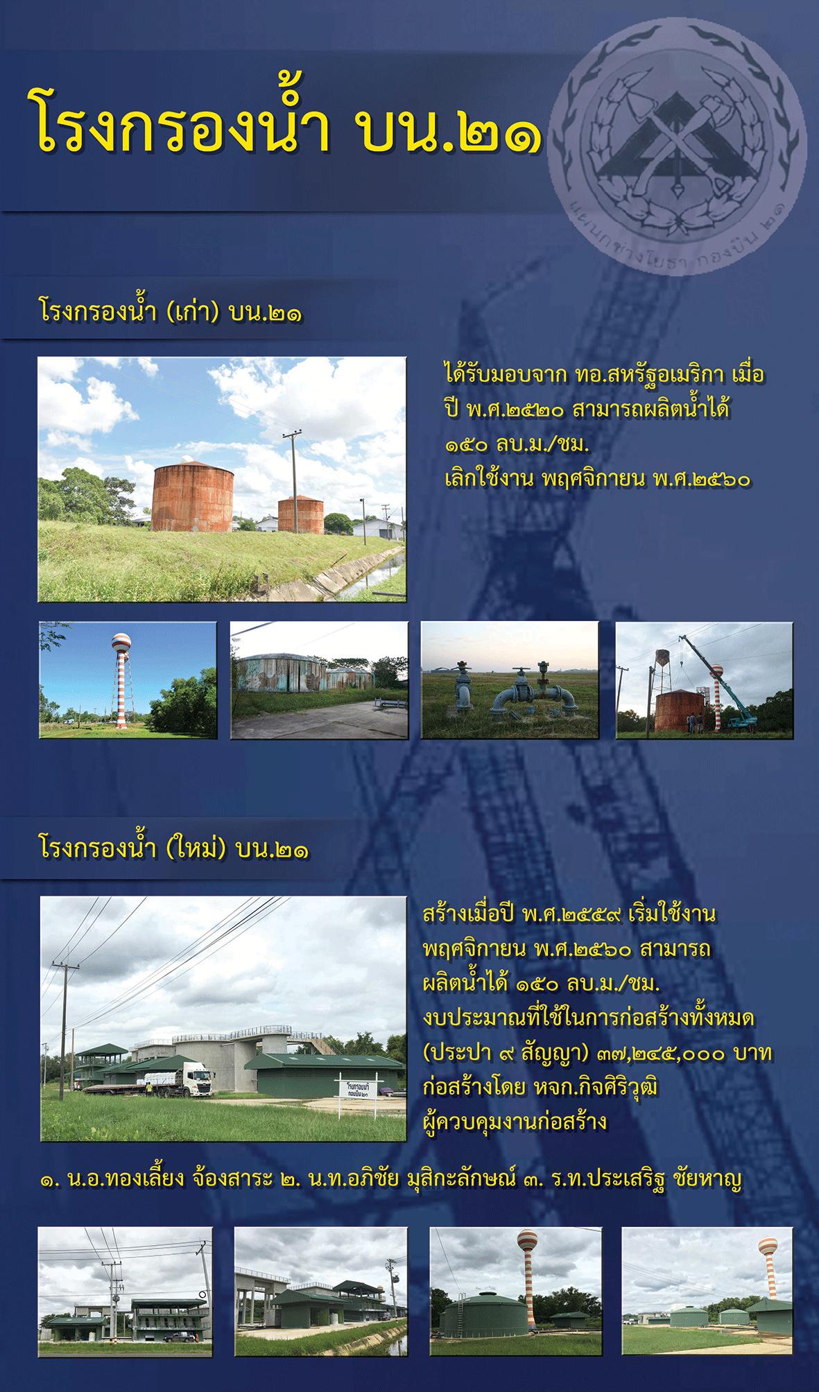 โรงกรองน้ำ กองบิน 21
